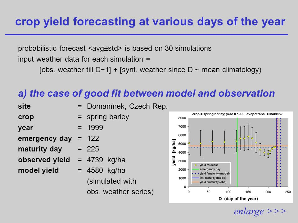 crop yield forecasting at various days of the year probabilistic forecast is based on 30 simulations input weather data for each simulation = [obs.