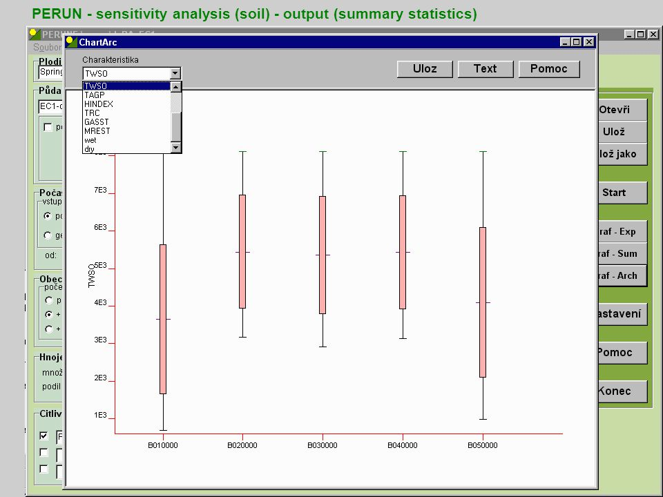 PERUN - sensitivity analysis (soil) - output (summary statistics)