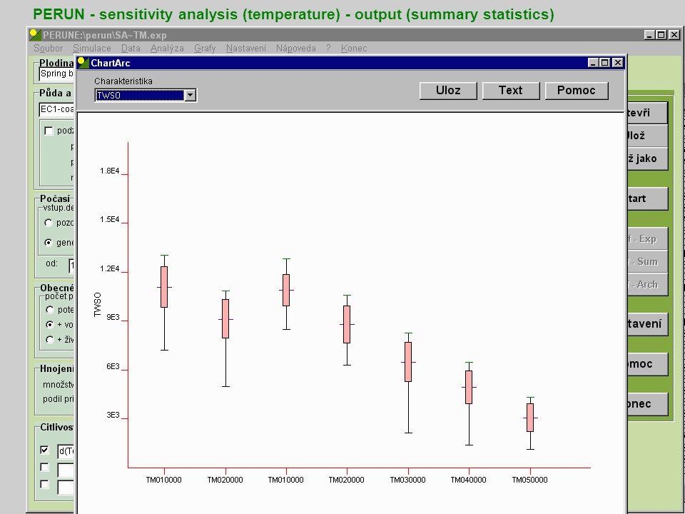 PERUN - sensitivity analysis (temperature) - output (summary statistics)
