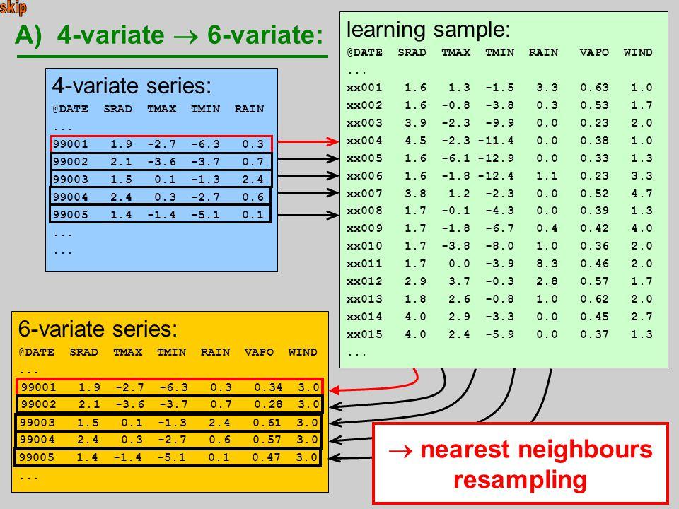 A) 4-variate 6-variate: 4-variate series: @DATE SRAD TMAX TMIN RAIN...