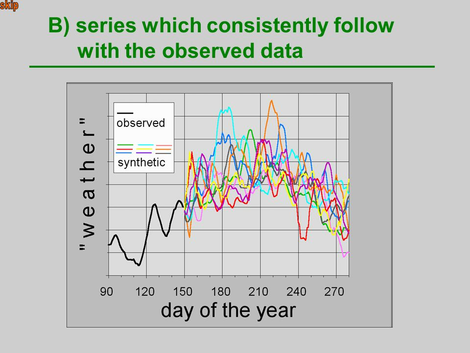 C) modification of the synthetic weather series so that it fits the weather forecast: