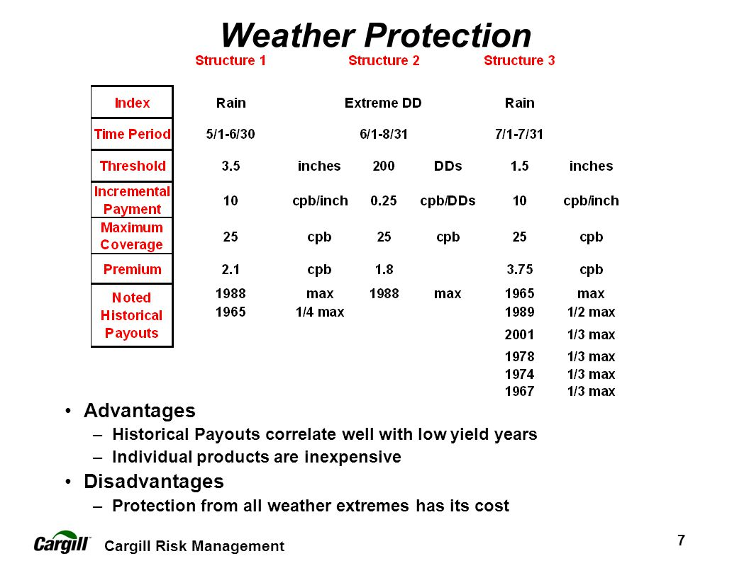 Cargill Risk Management 7 Weather Protection Advantages –Historical Payouts correlate well with low yield years –Individual products are inexpensive Disadvantages –Protection from all weather extremes has its cost