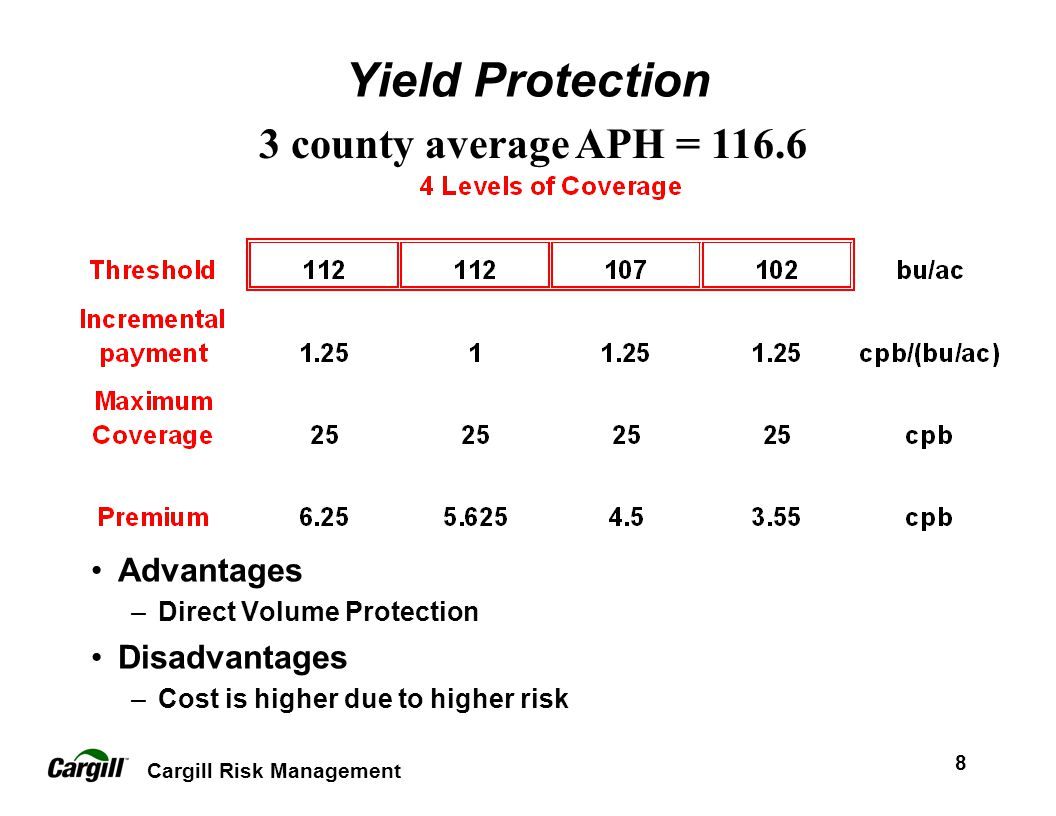 Cargill Risk Management 8 Yield Protection Advantages –Direct Volume Protection Disadvantages –Cost is higher due to higher risk 3 county average APH