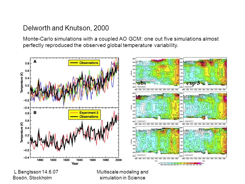 L Bengtsson 14.6.07 Bosön, Stockholm Multiscale modeling and simulation in Science Delworth and Knutson, 2000 Monte-Carlo simulations with a coupled AO GCM: one out five simulations almost perfectly reproduced the observed global temperature variability.