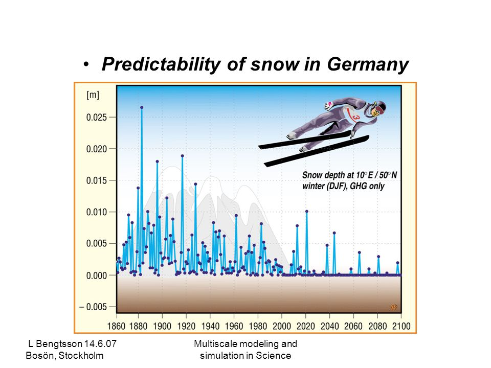 L Bengtsson 14.6.07 Bosön, Stockholm Multiscale modeling and simulation in Science Predictability of snow in Germany