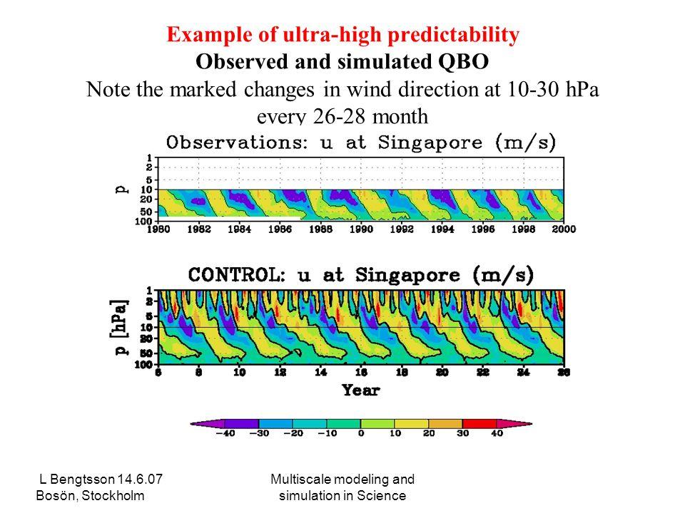 L Bengtsson 14.6.07 Bosön, Stockholm Multiscale modeling and simulation in Science 1998 JFM SST [ o C] JFM SST Climatology [ o C] 1998 JFM SST Anomaly [ o C] El Nino/Southern Oscillation