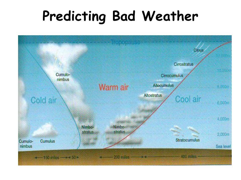 Predicting Bad Weather