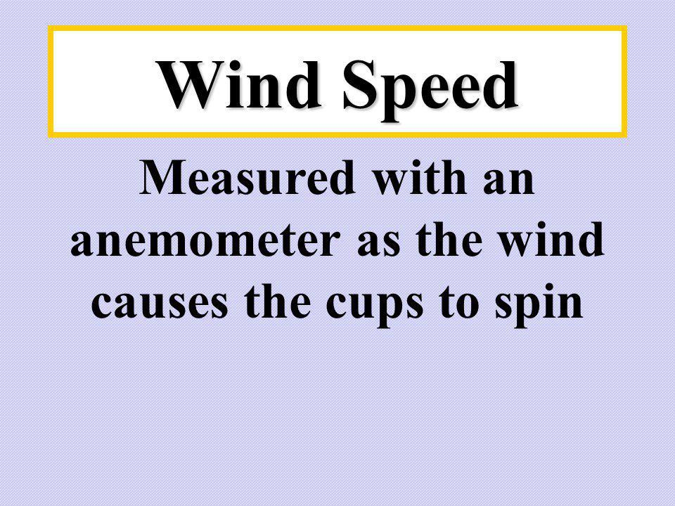Wind Speed Measured with an anemometer as the wind causes the cups to spin