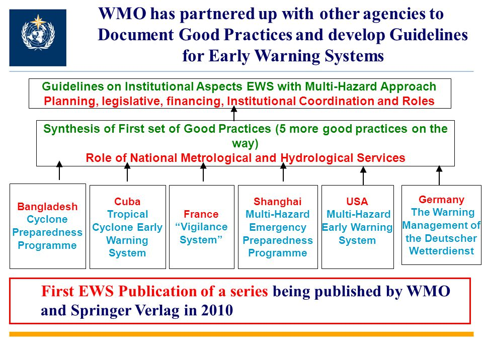 WMO has partnered up with other agencies to Document Good Practices and develop Guidelines for Early Warning Systems First EWS Publication of a series being published by WMO and Springer Verlag in 2010 Guidelines on Institutional Aspects EWS with Multi-Hazard Approach Planning, legislative, financing, Institutional Coordination and Roles Synthesis of First set of Good Practices (5 more good practices on the way) Role of National Metrological and Hydrological Services Bangladesh Cyclone Preparedness Programme Cuba Tropical Cyclone Early Warning System France Vigilance System Shanghai Multi-Hazard Emergency Preparedness Programme USA Multi-Hazard Early Warning System Germany The Warning Management of the Deutscher Wetterdienst