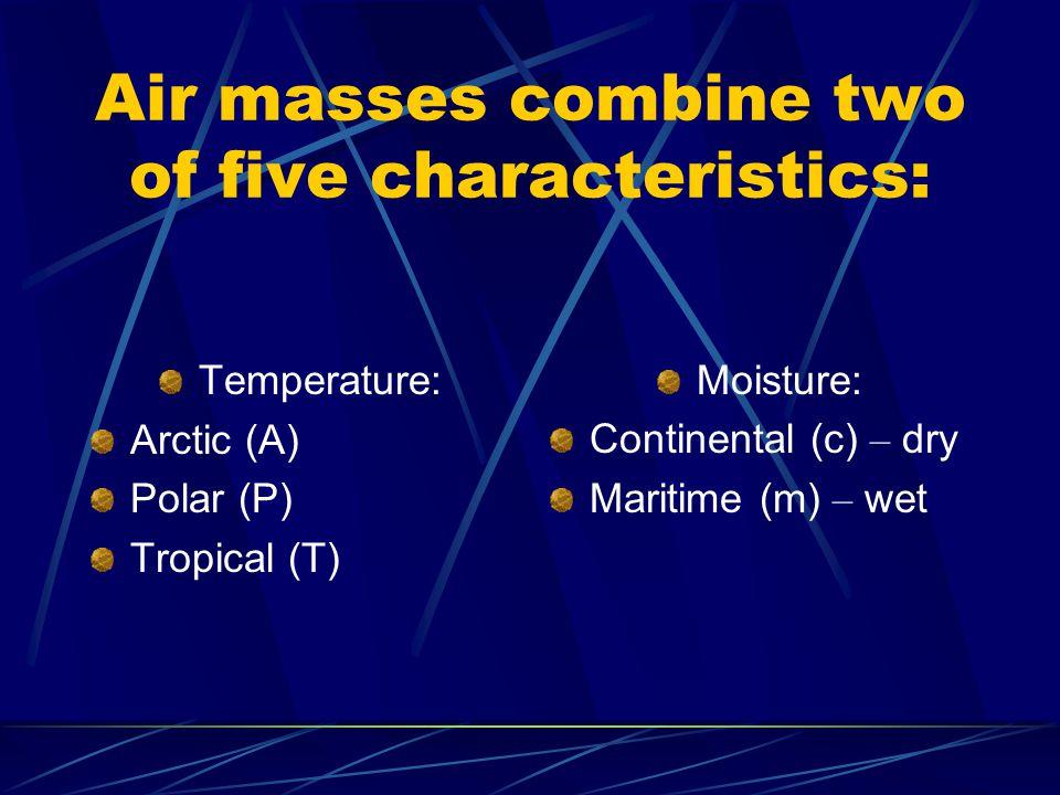 Air masses combine two of five characteristics: Temperature: Arctic (A) Polar (P) Tropical (T) Moisture: Continental (c) – dry Maritime (m) – wet