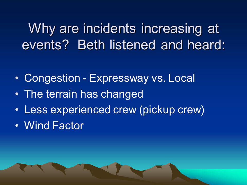 Why are incidents increasing at events. Beth listened and heard: Congestion - Expressway vs.