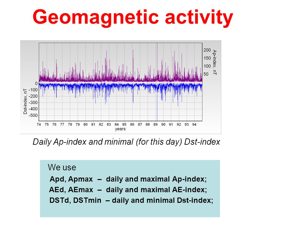 Geomagnetic activity Daily Ap-index and minimal (for this day) Dst-index We use Apd, Apmax – daily and maximal Ap-index; AEd, AEmax – daily and maxima