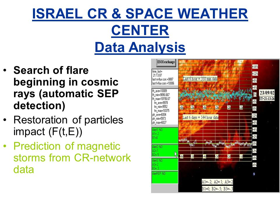 ISRAEL CR & SPACE WEATHER CENTER Data Analysis Search of flare beginning in cosmic rays (automatic SEP detection) Restoration of particles impact (F(t