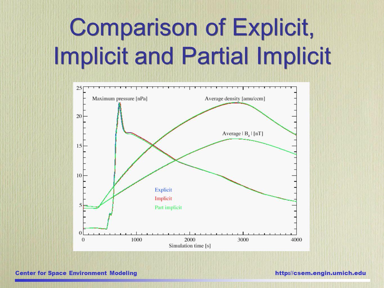 Center for Space Environment Modeling http://csem.engin.umich.edu Comparison of Explicit, Implicit and Partial Implicit