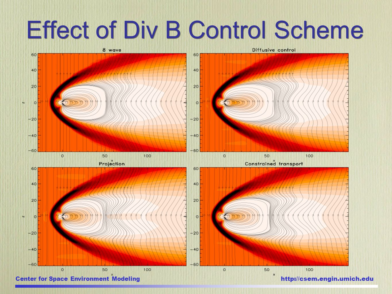 Center for Space Environment Modeling http://csem.engin.umich.edu Effect of Div B Control Scheme