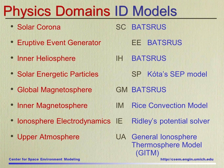 Center for Space Environment Modeling http://csem.engin.umich.edu Physics Domains ID Models Solar Corona SCBATSRUS Eruptive Event Generator EEBATSRUS