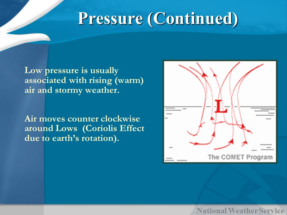 National Weather Service Pressure (Continued) Low pressure is usually associated with rising (warm) air and stormy weather. Air moves counter clockwis