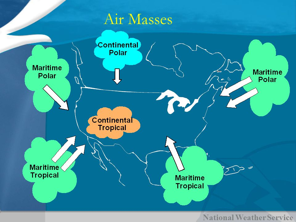 National Weather Service Air Masses