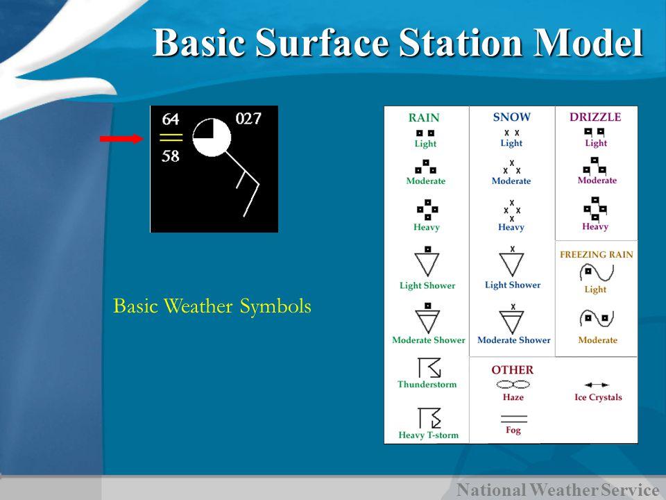 National Weather Service Basic Surface Station Model Basic Weather Symbols