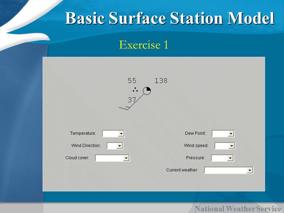 National Weather Service Basic Surface Station Model Exercise 1