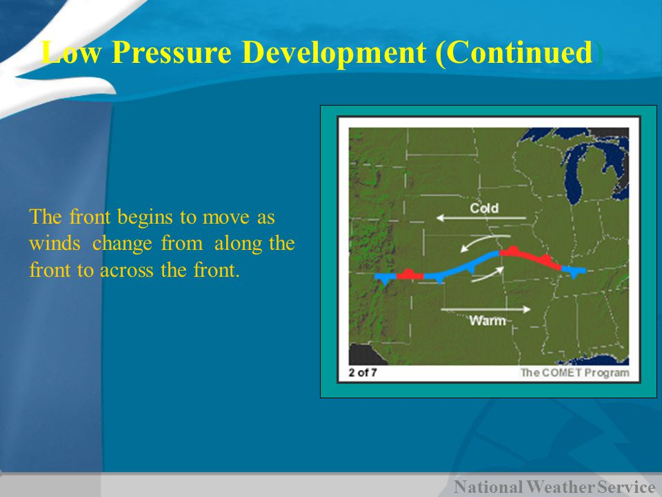 National Weather Service Low Pressure Development (Continued) The front begins to move as winds change from along the front to across the front.