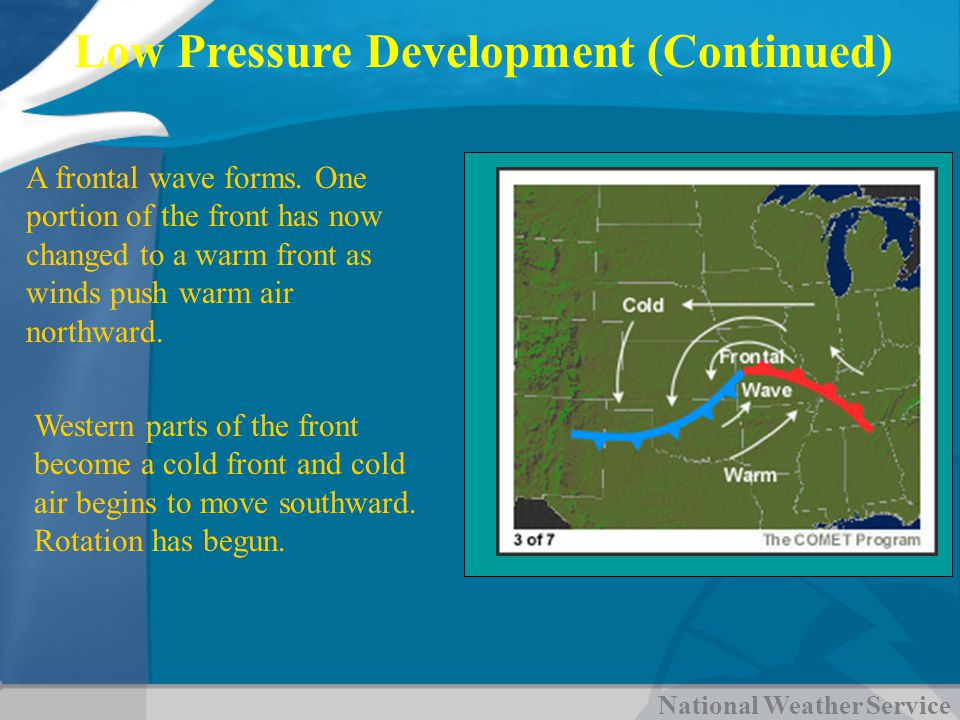National Weather Service Low Pressure Development (Continued) A frontal wave forms. One portion of the front has now changed to a warm front as winds