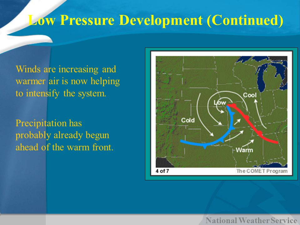National Weather Service Low Pressure Development (Continued) Winds are increasing and warmer air is now helping to intensify the system. Precipitatio