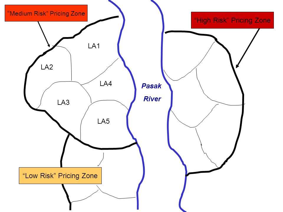 Pasak River LA4 LA2 LA3 LA1 LA5 High Risk Pricing Zone Medium Risk Pricing Zone Low Risk Pricing Zone