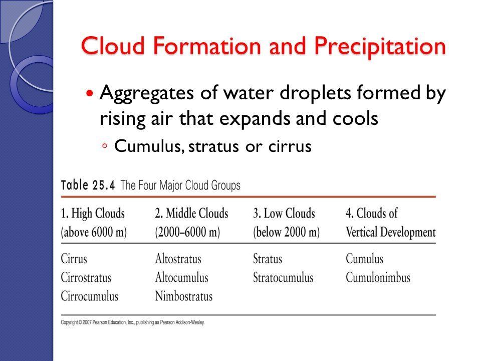 Cloud Formation and Precipitation Aggregates of water droplets formed by rising air that expands and cools Cumulus, stratus or cirrus
