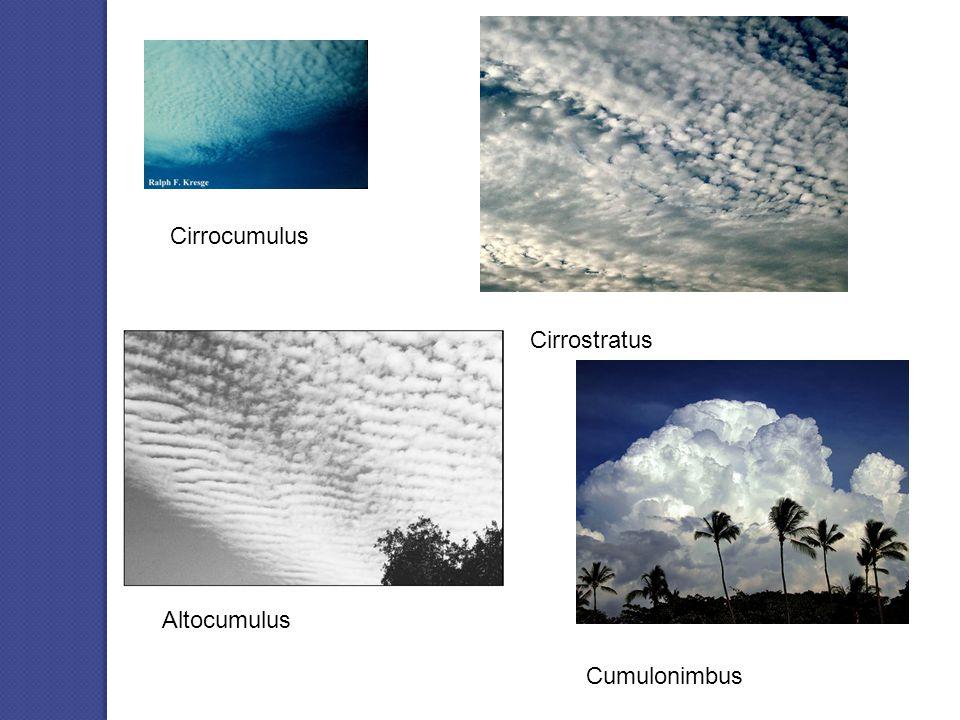 Cirrocumulus Cirrostratus Altocumulus Cumulonimbus