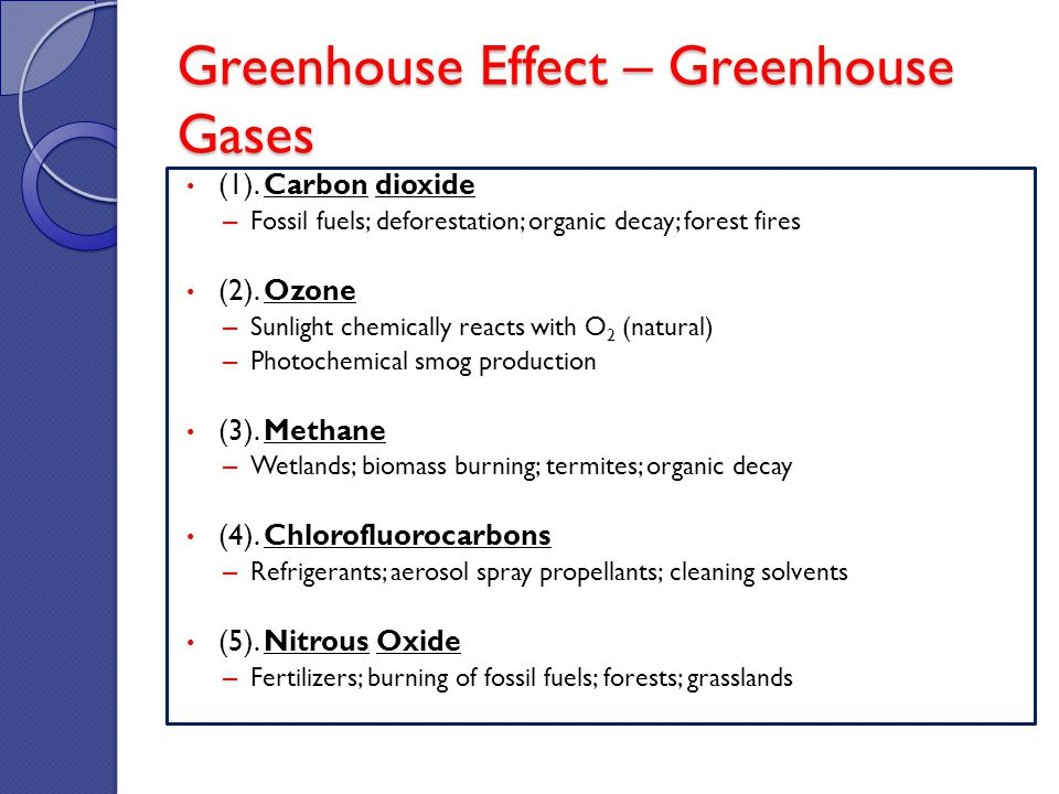 Greenhouse Effect – Greenhouse Gases (1). Carbon dioxide – Fossil fuels; deforestation; organic decay; forest fires (2). Ozone – Sunlight chemically r