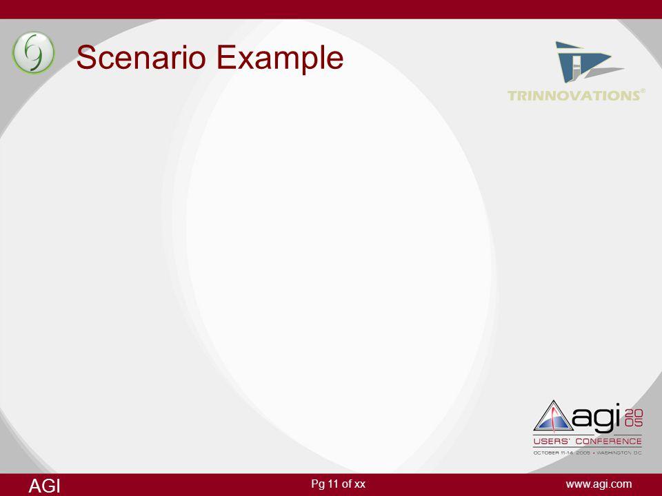Pg 11 of xx AGI www.agi.com Scenario Example