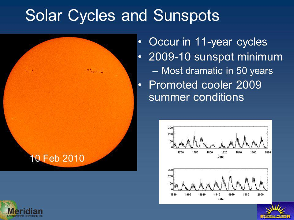Sept. 2001 Nov. 10, 2009 Solar Cycles and Sunspots Occur in 11-year cycles 2009-10 sunspot minimum –Most dramatic in 50 years Promoted cooler 2009 sum