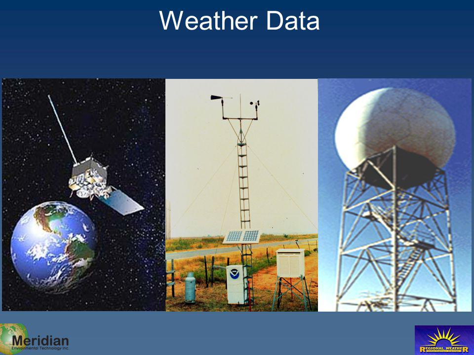 Weather Data