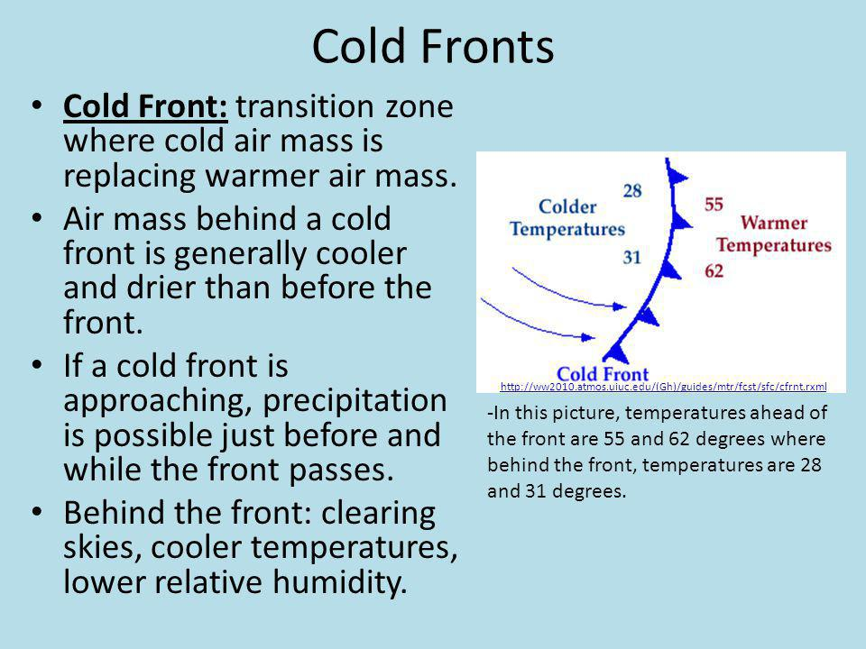 Cold Fronts Cold Front: transition zone where cold air mass is replacing warmer air mass. Air mass behind a cold front is generally cooler and drier t