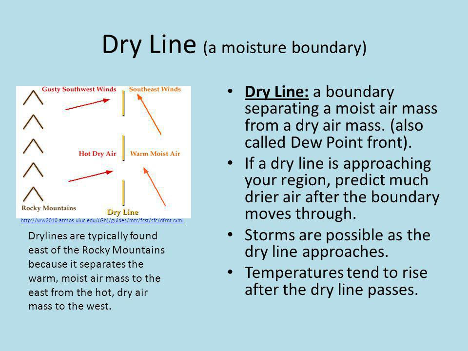 Dry Line (a moisture boundary) Dry Line: a boundary separating a moist air mass from a dry air mass. (also called Dew Point front). If a dry line is a