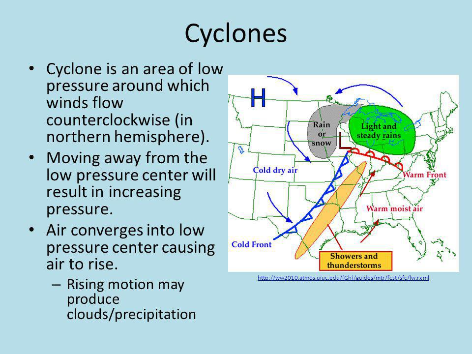 Cyclones A Low is represented by a red L As cyclone approaches, the likelihood of clouds/precipitation increases Southerly winds (approaching cyclone) likely to result in warmer temperatures.