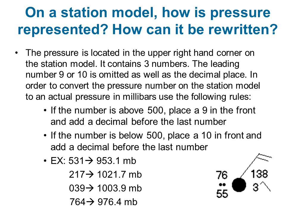 How is wind speed and wind direction shown on a station model.