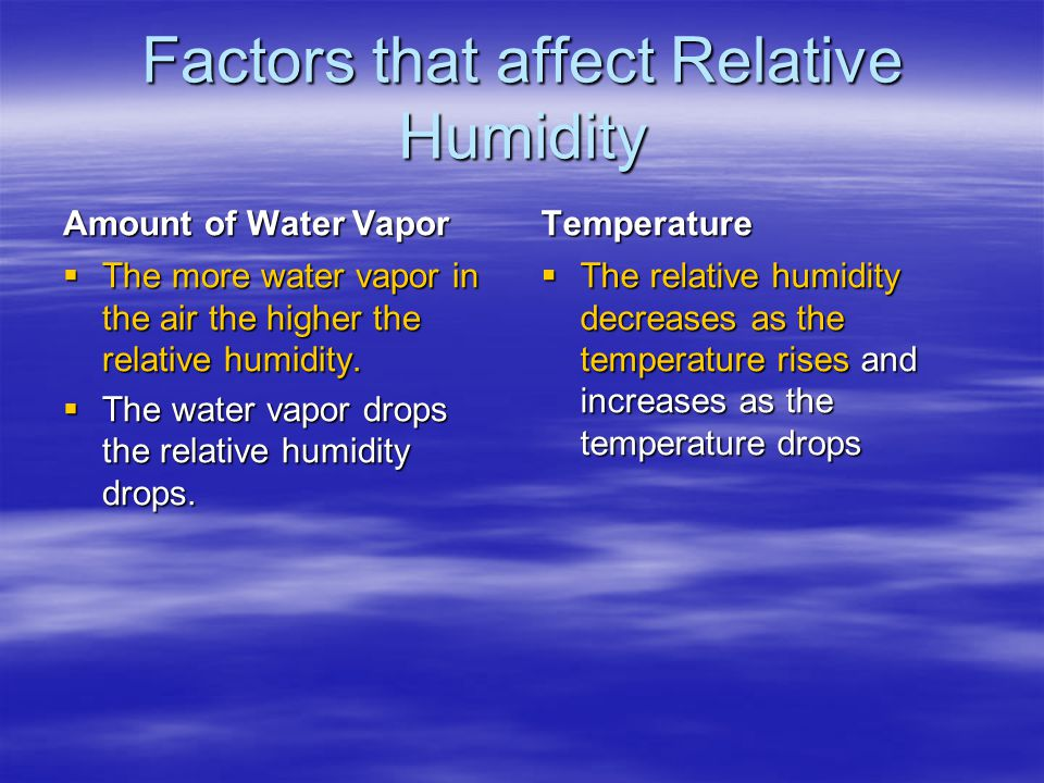 Factors that affect Relative Humidity Amount of Water Vapor The more water vapor in the air the higher the relative humidity. The more water vapor in