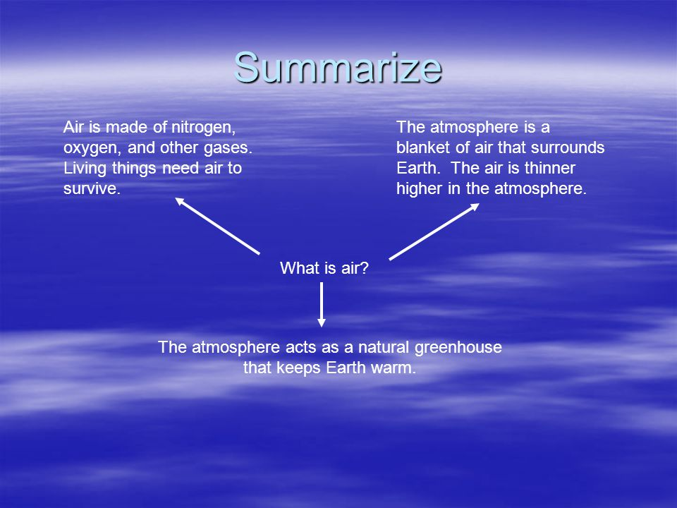 What Is AIR? Gases in the atmosphere keep Earth warm by letting in light and heat from the sun. Gases in the atmosphere keep Earth warm by letting in