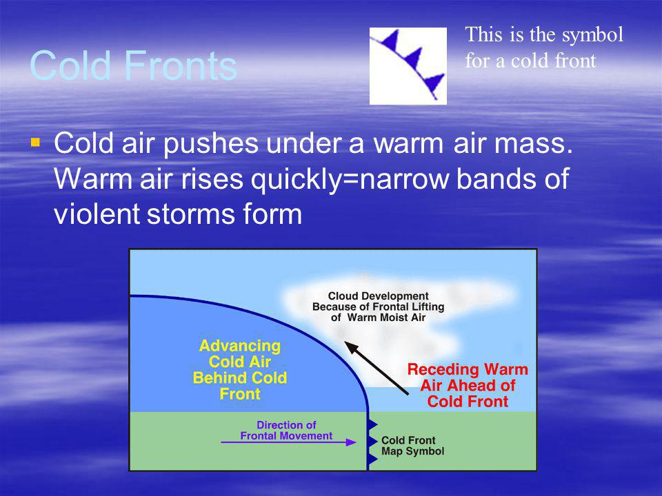 Ok, now we see the difference in the air masses Lets look at the different fronts and their impact on weather Lets look at the different fronts and th