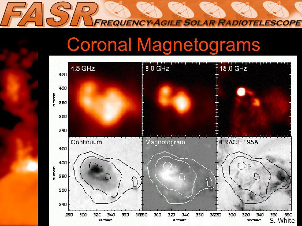 Coronal Magnetograms S. White