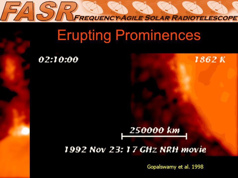 Erupting Prominences Gopalswamy et al. 1998