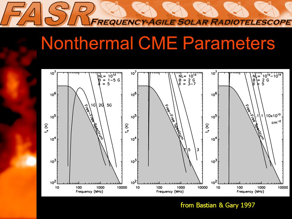 Nonthermal CME Parameters from Bastian & Gary 1997