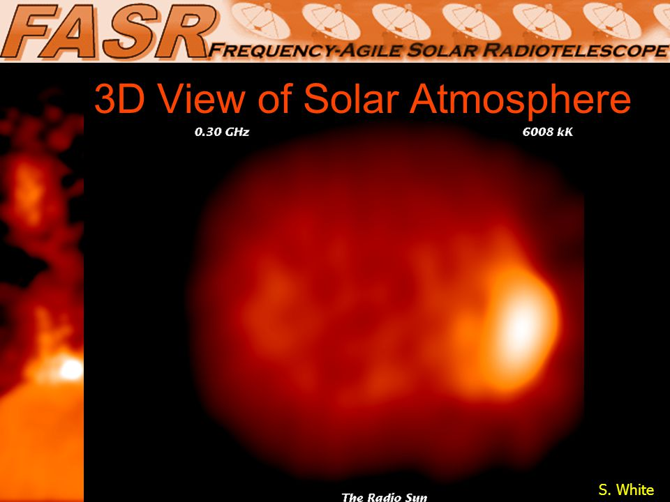 3D View of Solar Atmosphere S. White
