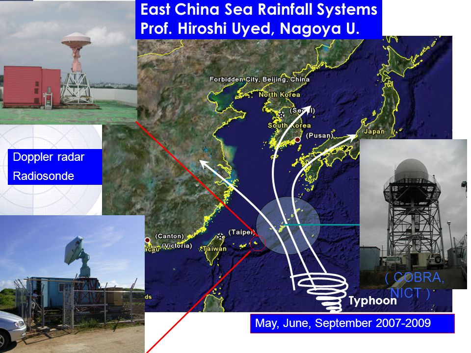Typhoon COBRA, NICT May, June, September 2007-2009 Doppler radar Radiosonde East China Sea Rainfall Systems Prof.