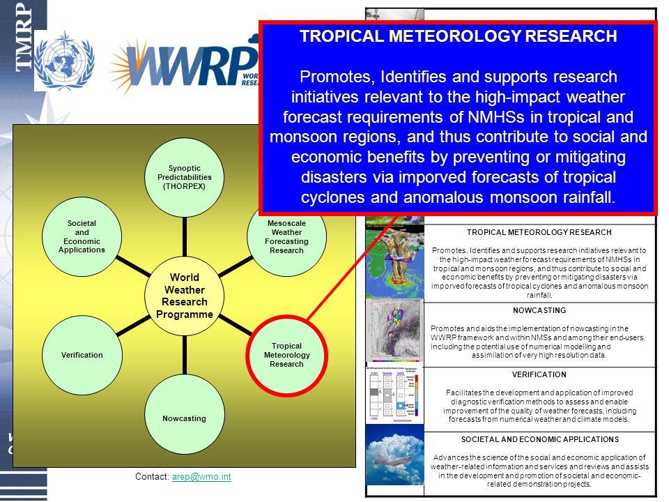 Typhoon COBRA, NICT May, June, September 2007-2009 Doppler radar Radiosonde East China Sea Rainfall Systems Prof.