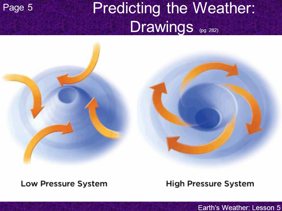 Page 5 Earths Weather: Lesson 5 Predicting the Weather: Drawings (pg. 282)