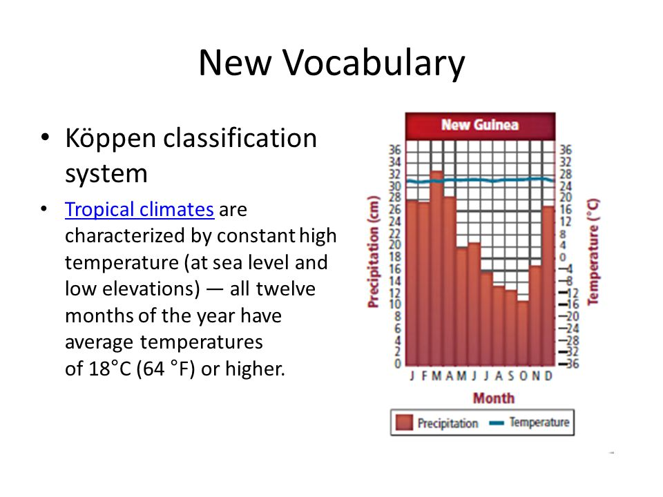 New Vocabulary Köppen classification system Tropical climates are characterized by constant high temperature (at sea level and low elevations) all twelve months of the year have average temperatures of 18°C (64 °F) or higher.