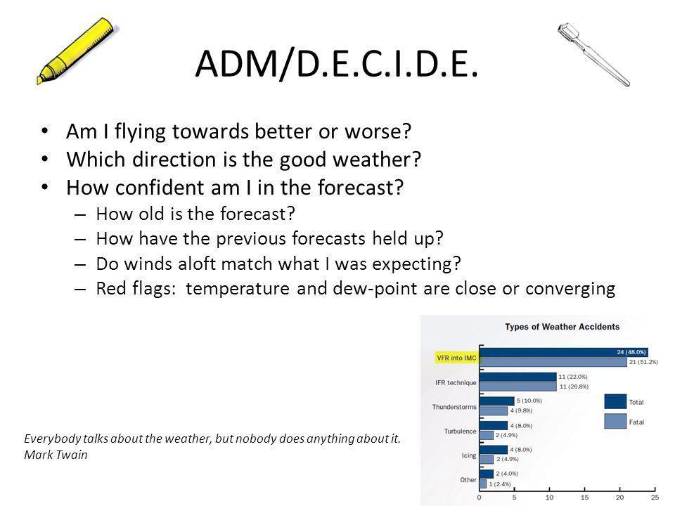 ADM/D.E.C.I.D.E. Am I flying towards better or worse.